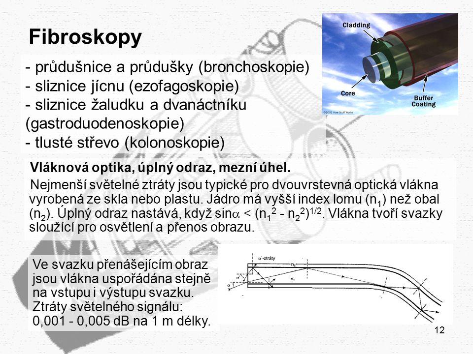 12 Fibroskopy Vláknová optika, úplný odraz, mezní úhel. Nejmenší světelné ztráty jsou typické pro dvouvrstevná optická vlákna vyrobená ze skla nebo pl