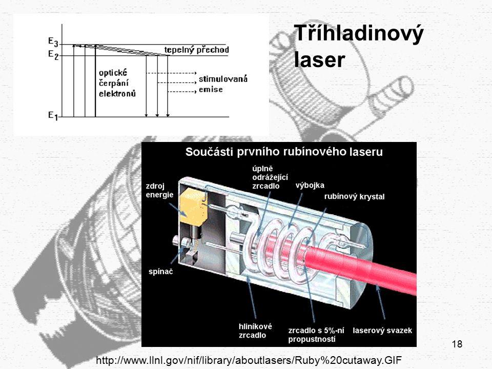 18 Tříhladinový laser http://www.llnl.gov/nif/library/aboutlasers/Ruby%20cutaway.GIF