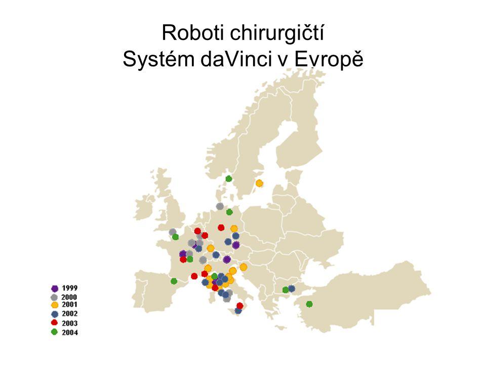 Roboti chirurgičtí Systém daVinci v Evropě