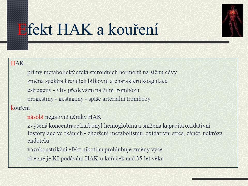 Efekt HAK a kouření HAK přímý metabolický efekt steroidních hormonů na stěnu cévy změna spektra krevních bílkovin a charakteru koagulace estrogeny - v