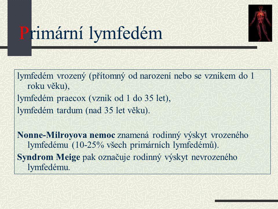 Primární lymfedém lymfedém vrozený (přítomný od narození nebo se vznikem do 1 roku věku), lymfedém praecox (vznik od 1 do 35 let), lymfedém tardum (na
