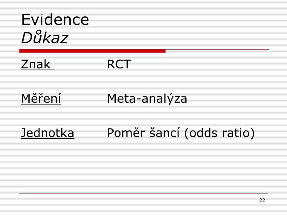 Evidence Důkaz Znak RCT MěřeníMeta-analýza JednotkaPoměr šancí (odds ratio) 22