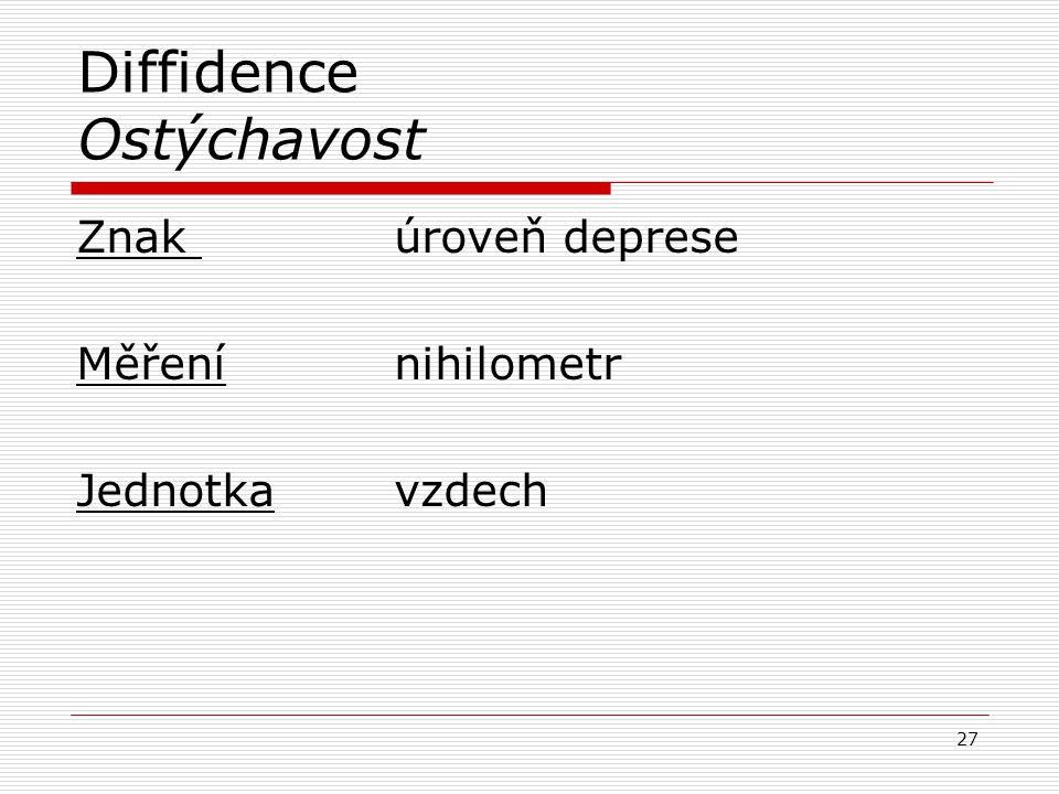 Diffidence Ostýchavost Znak úroveň deprese Měřenínihilometr Jednotkavzdech 27