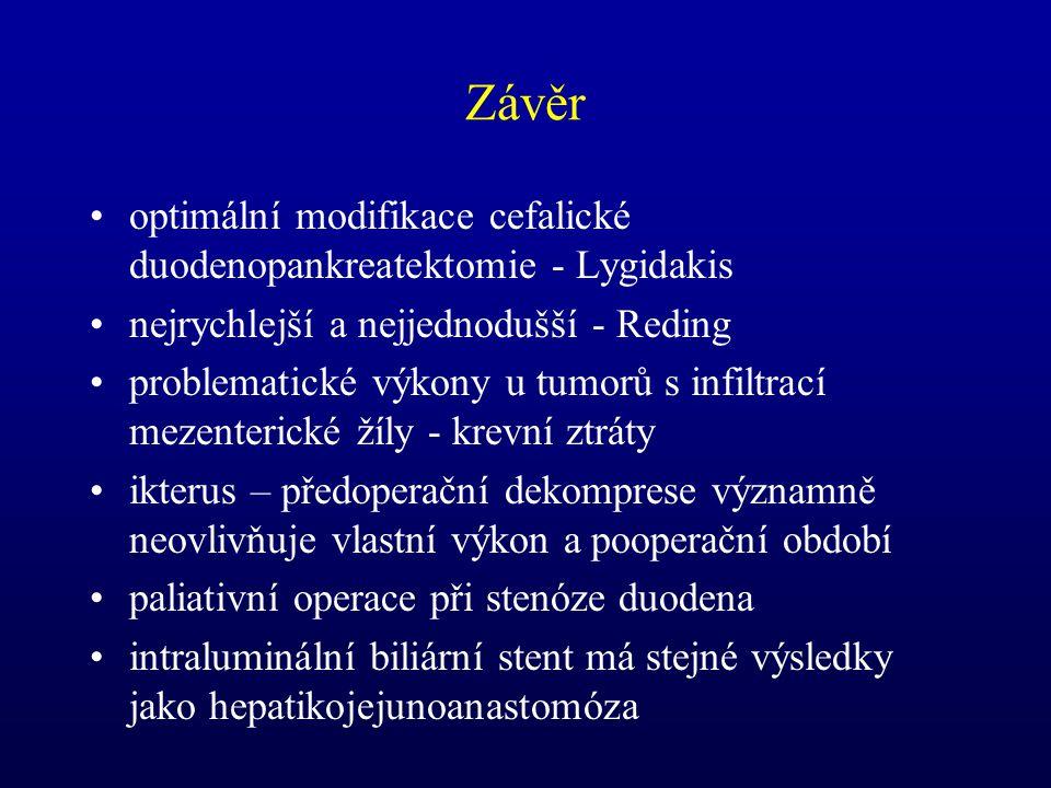 Závěr optimální modifikace cefalické duodenopankreatektomie - Lygidakis nejrychlejší a nejjednodušší - Reding problematické výkony u tumorů s infiltra