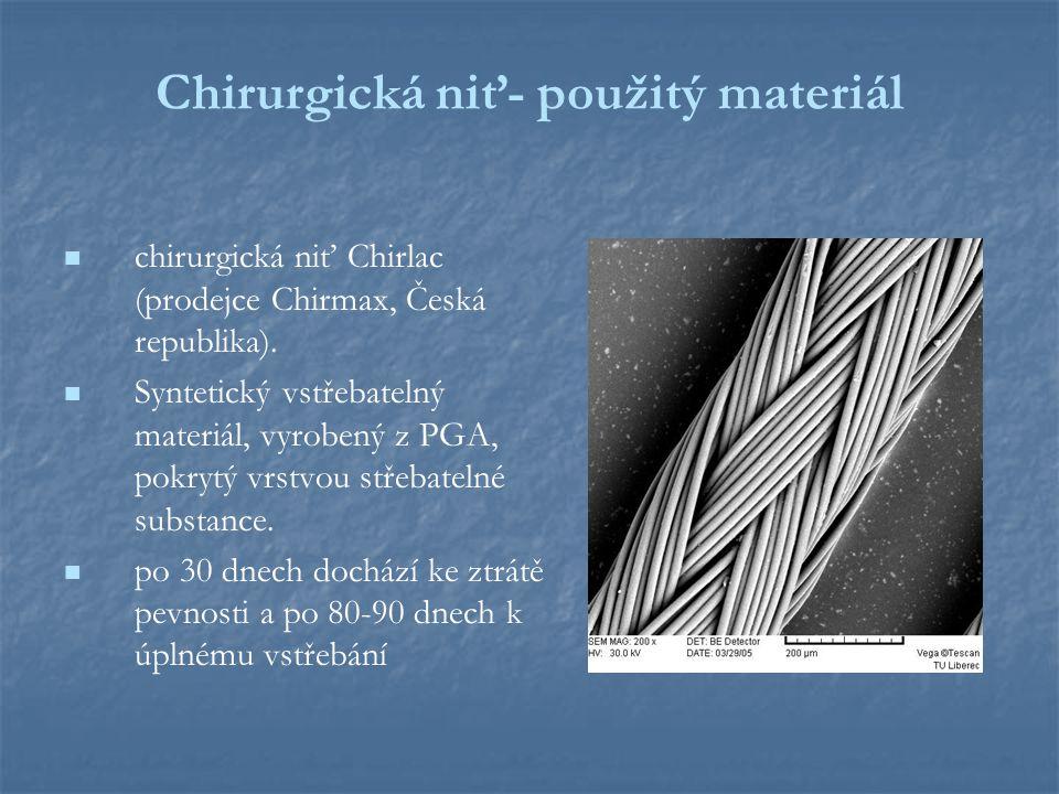 Chirurgická niť- použitý materiál chirurgická niť Chirlac (prodejce Chirmax, Česká republika). Syntetický vstřebatelný materiál, vyrobený z PGA, pokry