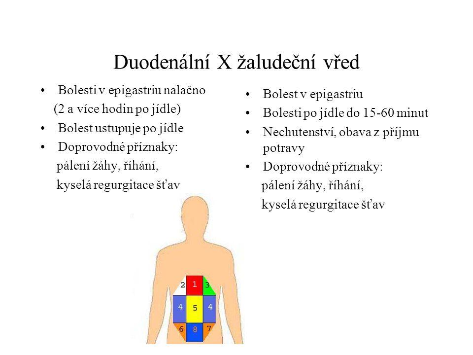 Duodenální X žaludeční vřed Bolesti v epigastriu nalačno (2 a více hodin po jídle) Bolest ustupuje po jídle Doprovodné příznaky: pálení žáhy, říhání,
