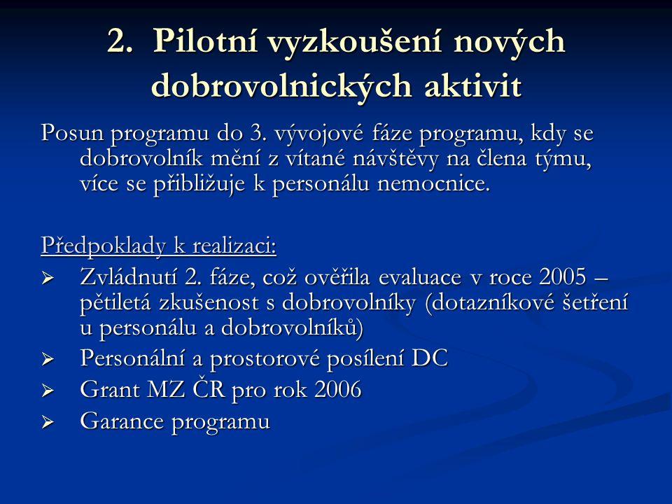 2.Pilotní vyzkoušení nových dobrovolnických aktivit Posun programu do 3.