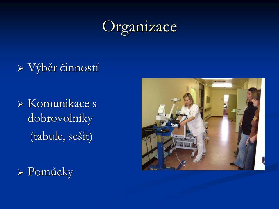 Organizace  Výběr činností  Komunikace s dobrovolníky (tabule, sešit) (tabule, sešit)  Pomůcky