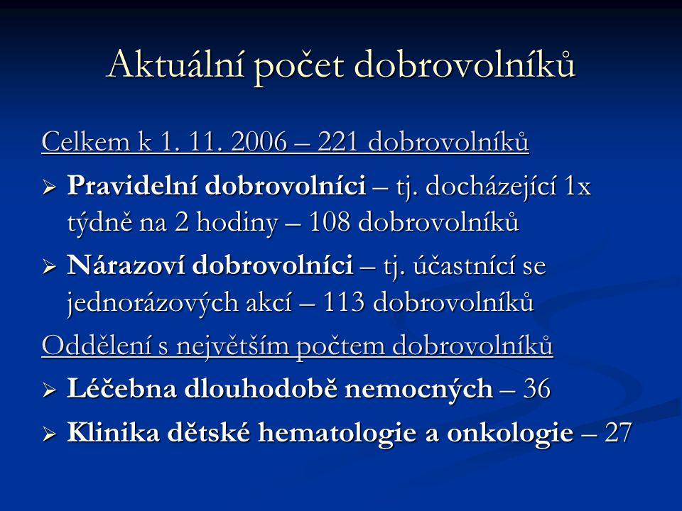 Aktuální počet dobrovolníků Celkem k 1.11. 2006 – 221 dobrovolníků  Pravidelní dobrovolníci – tj.