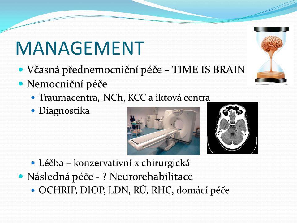 MANAGEMENT Včasná přednemocniční péče – TIME IS BRAIN Nemocniční péče Traumacentra, NCh, KCC a iktová centra Diagnostika Léčba – konzervativní x chiru