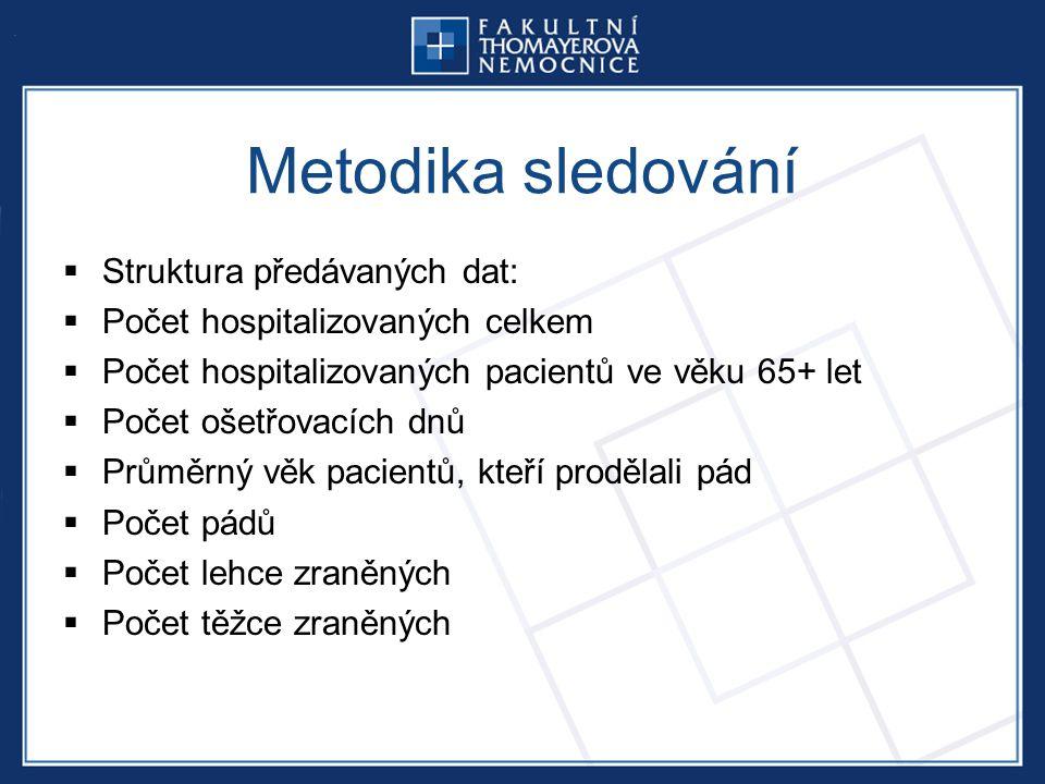 Metodika sledování  Struktura předávaných dat:  Počet hospitalizovaných celkem  Počet hospitalizovaných pacientů ve věku 65+ let  Počet ošetřovacích dnů  Průměrný věk pacientů, kteří prodělali pád  Počet pádů  Počet lehce zraněných  Počet těžce zraněných