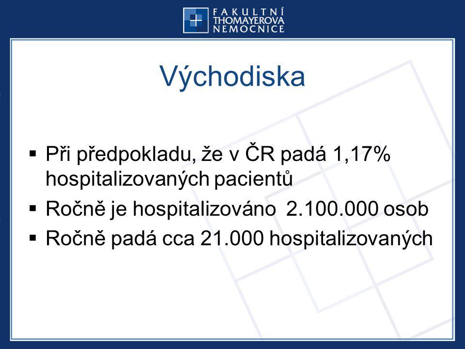 Východiska  Při předpokladu, že v ČR padá 1,17% hospitalizovaných pacientů  Ročně je hospitalizováno 2.100.000 osob  Ročně padá cca 21.000 hospitalizovaných