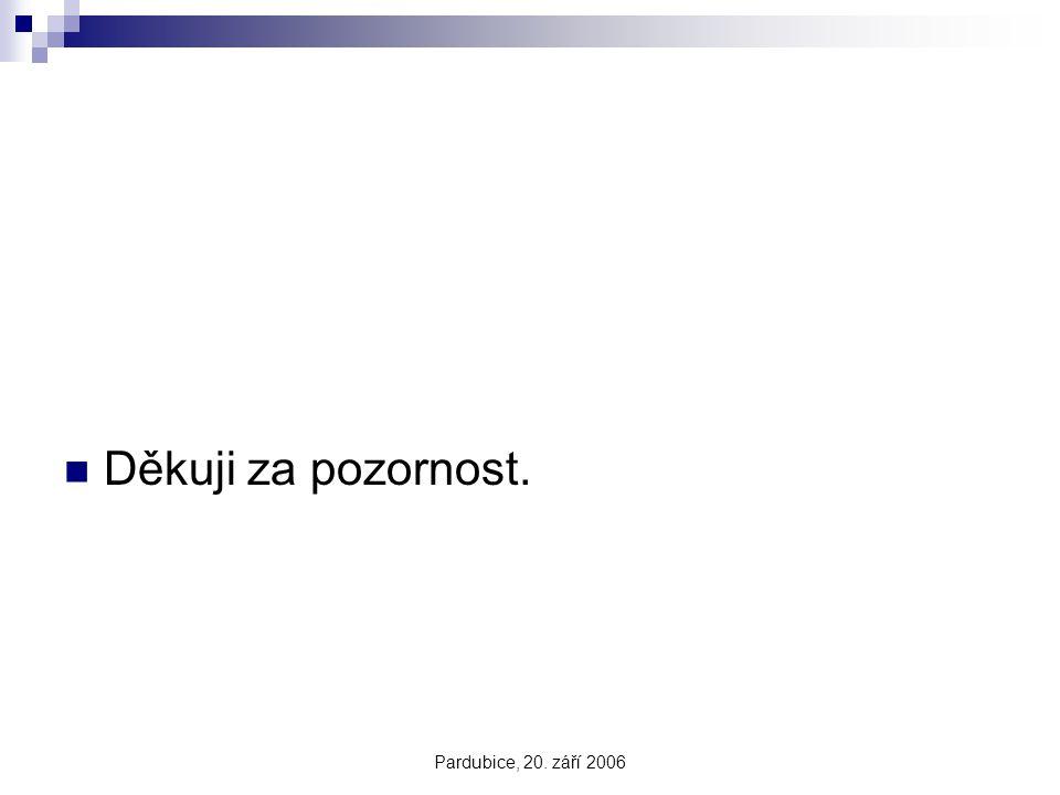 Pardubice, 20. září 2006 Děkuji za pozornost.