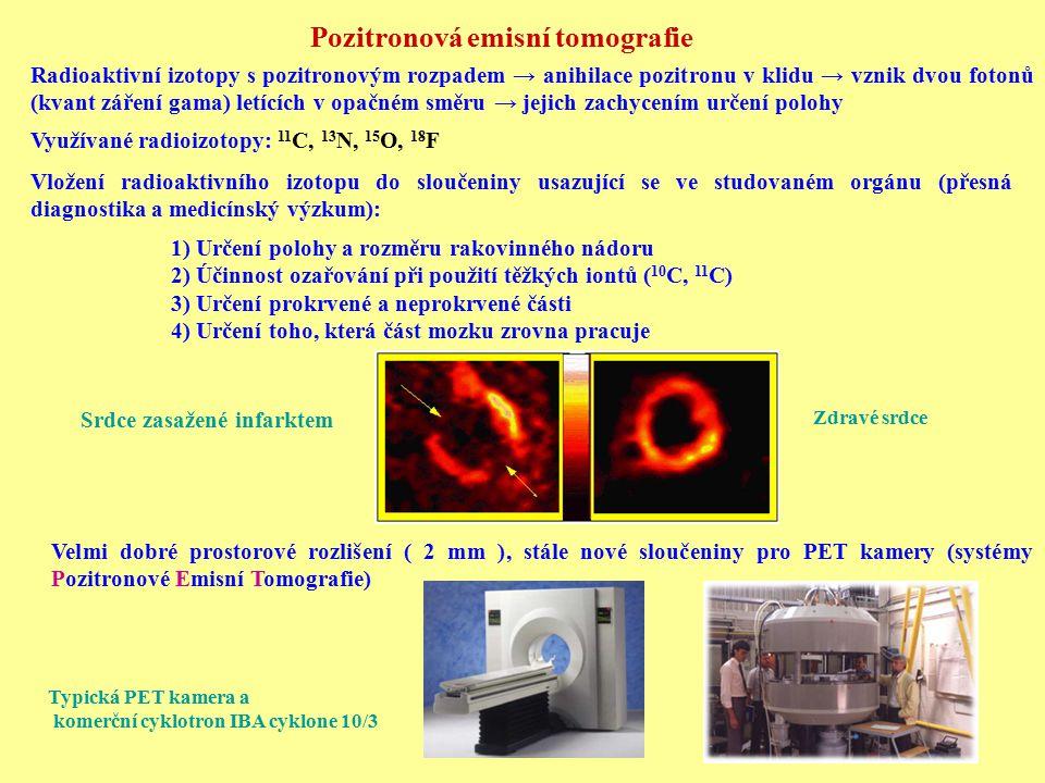 Pozitronová emisní tomografie Radioaktivní izotopy s pozitronovým rozpadem → anihilace pozitronu v klidu → vznik dvou fotonů (kvant záření gama) letíc