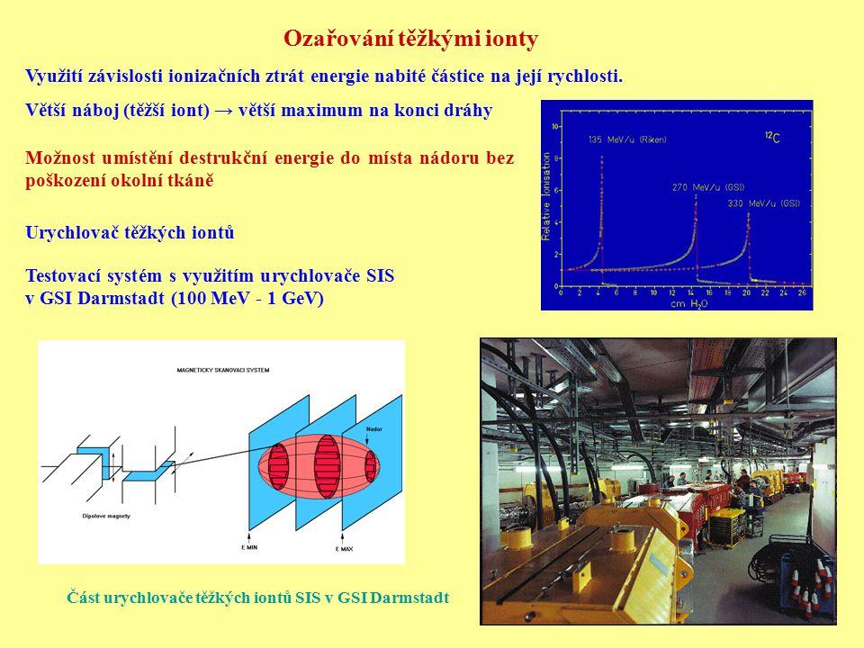 Ozařování těžkými ionty Využití závislosti ionizačních ztrát energie nabité částice na její rychlosti. Větší náboj (těžší iont) → větší maximum na kon