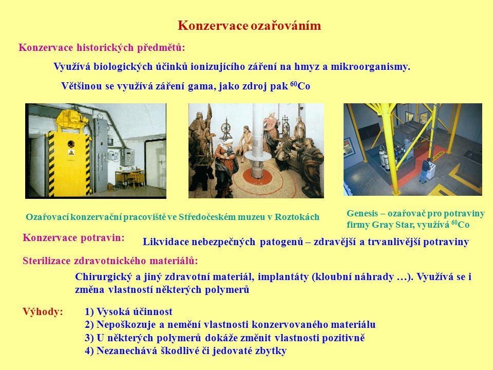 Konzervace ozařováním Konzervace historických předmětů: Využívá biologických účinků ionizujícího záření na hmyz a mikroorganismy. Většinou se využívá