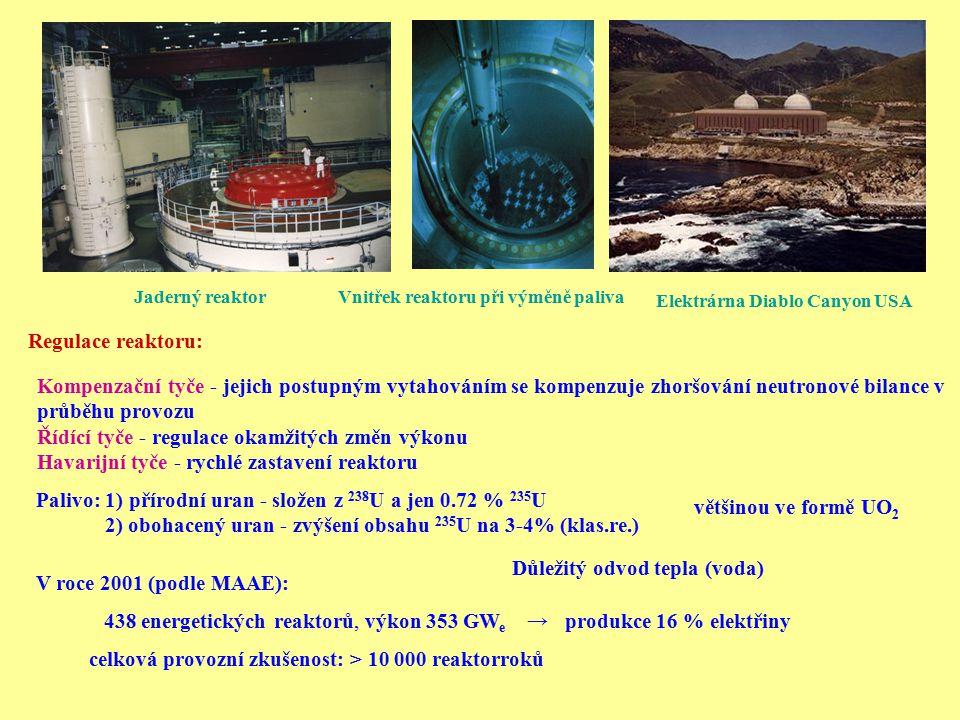 Množivé (rychlé) reaktory Nemoderované neutrony → nutnost vysokého obohacení uranu 20 - 50 % 235 U (ekvivalentně 239 Pu) Produkce 239 Pu: 238 U + n → 239 U(β-) + γ → 239 Ne (β-)→ 239 Pu Z 239 Pu více neutronů (3 na jedno štěpení) → produkce více plutonia než se spotřebuje (plodivá zóna) Vysoké obohacení → vysoká produkce tepla → nutnost výkonného chlazení → roztavený sodík (teplota 550 o C) Doba života generace rychlých neutronů velmi krátká → větší role zpožděných neutronů při regulaci Elektrárny Phenix - 250 MW e a Superphenix 1200 MW e (Francie) Rychlý množivý reaktor v Monju (Japonsko) - 280 MW e