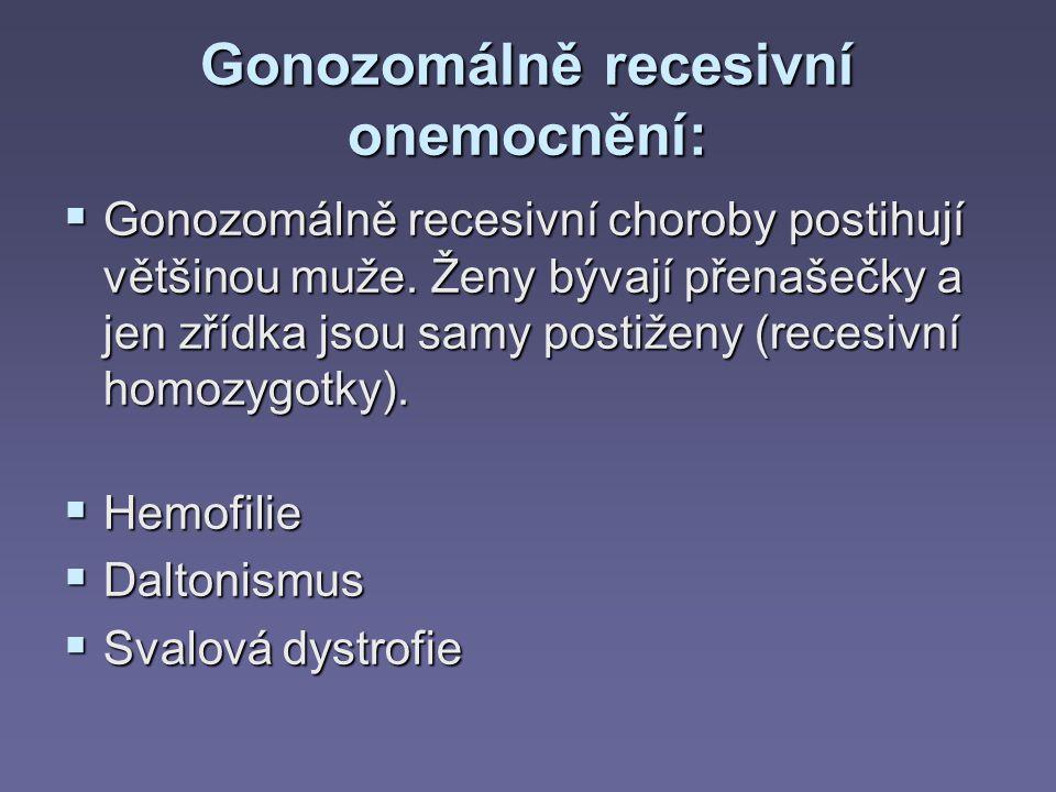 Gonozomálně recesivní onemocnění:  Gonozomálně recesivní choroby postihují většinou muže. Ženy bývají přenašečky a jen zřídka jsou samy postiženy (re