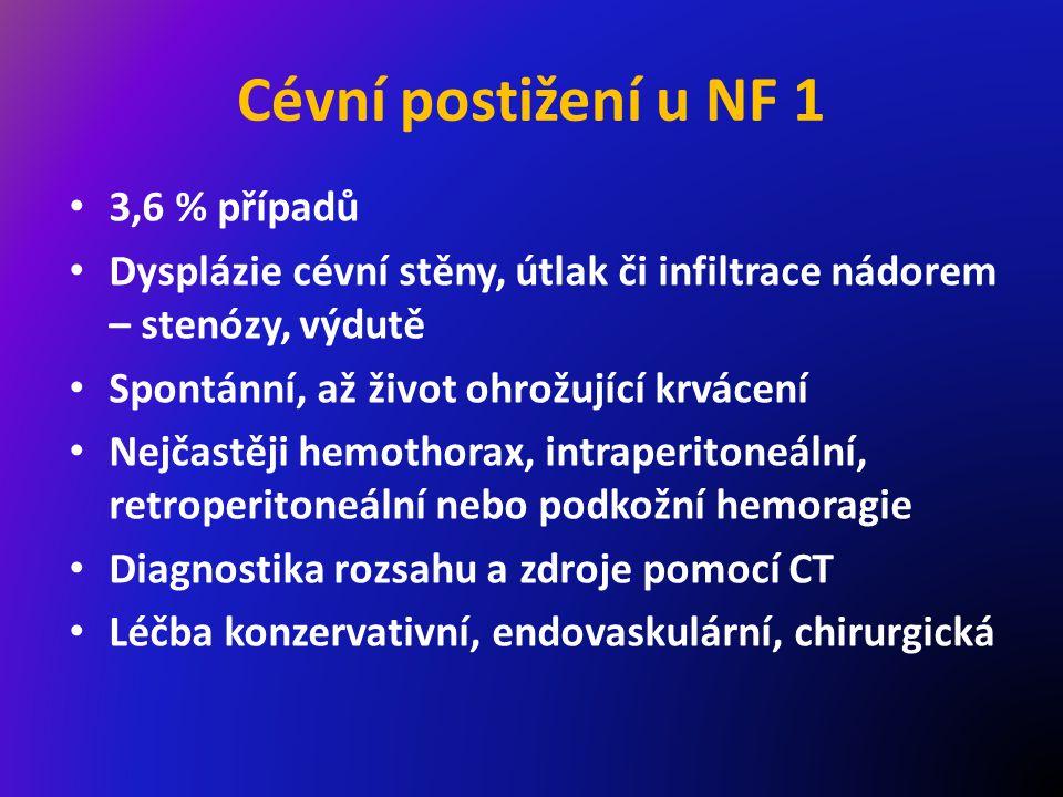 Cévní postižení u NF 1 3,6 % případů Dysplázie cévní stěny, útlak či infiltrace nádorem – stenózy, výdutě Spontánní, až život ohrožující krvácení Nejčastěji hemothorax, intraperitoneální, retroperitoneální nebo podkožní hemoragie Diagnostika rozsahu a zdroje pomocí CT Léčba konzervativní, endovaskulární, chirurgická