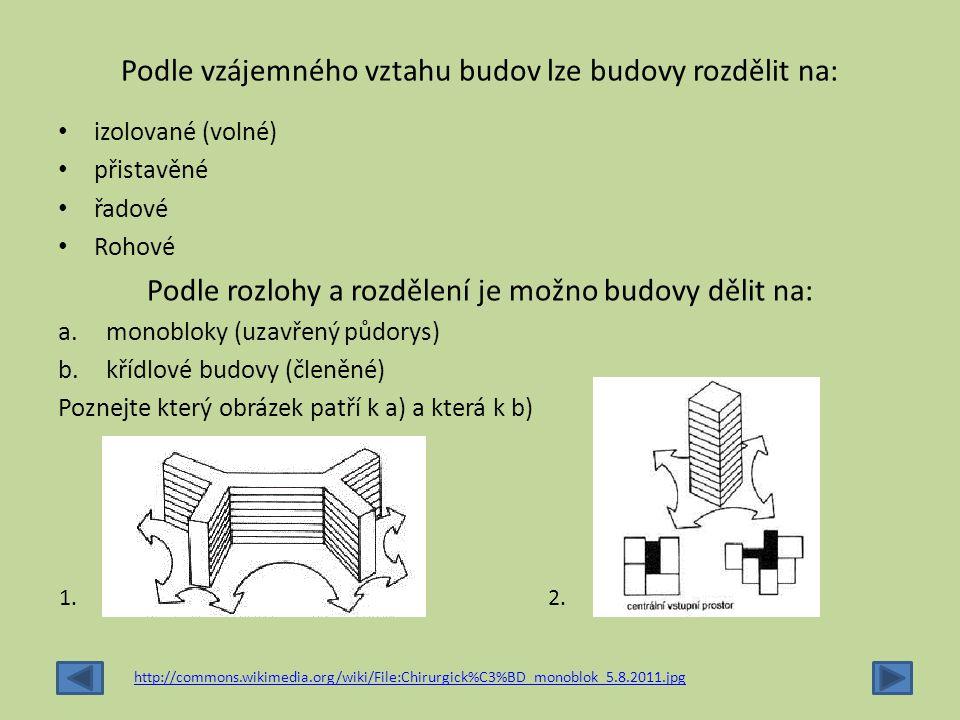 Podle vzájemného vztahu budov lze budovy rozdělit na: izolované (volné) přistavěné řadové Rohové Podle rozlohy a rozdělení je možno budovy dělit na: a