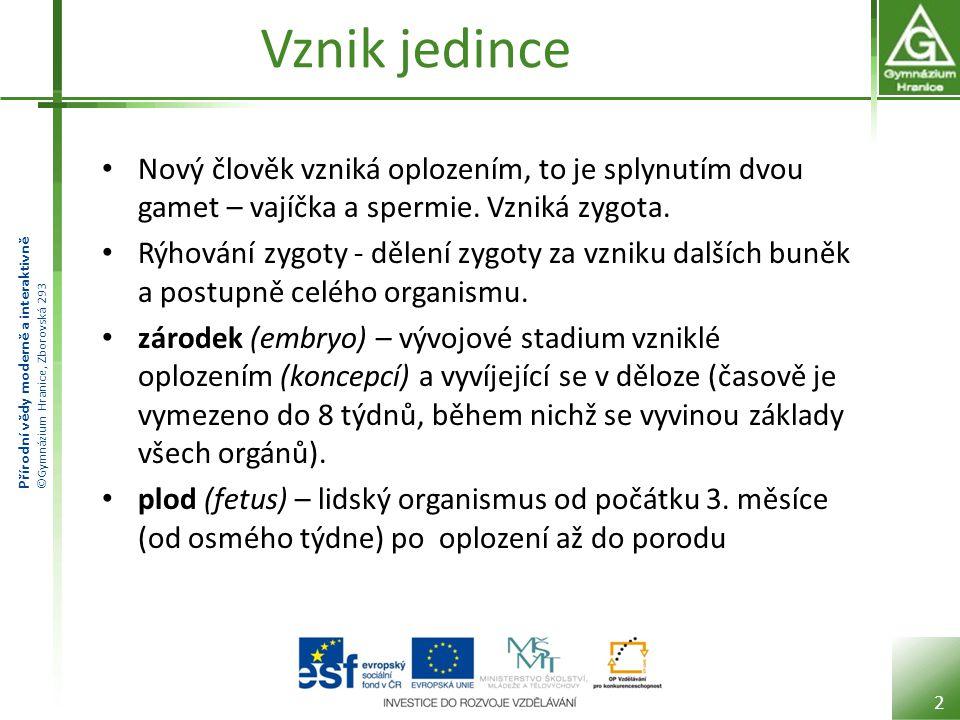 Přírodní vědy moderně a interaktivně ©Gymnázium Hranice, Zborovská 293 Porod – Vypuzovací – jedná se o vypuzování dítěte z dělohy.