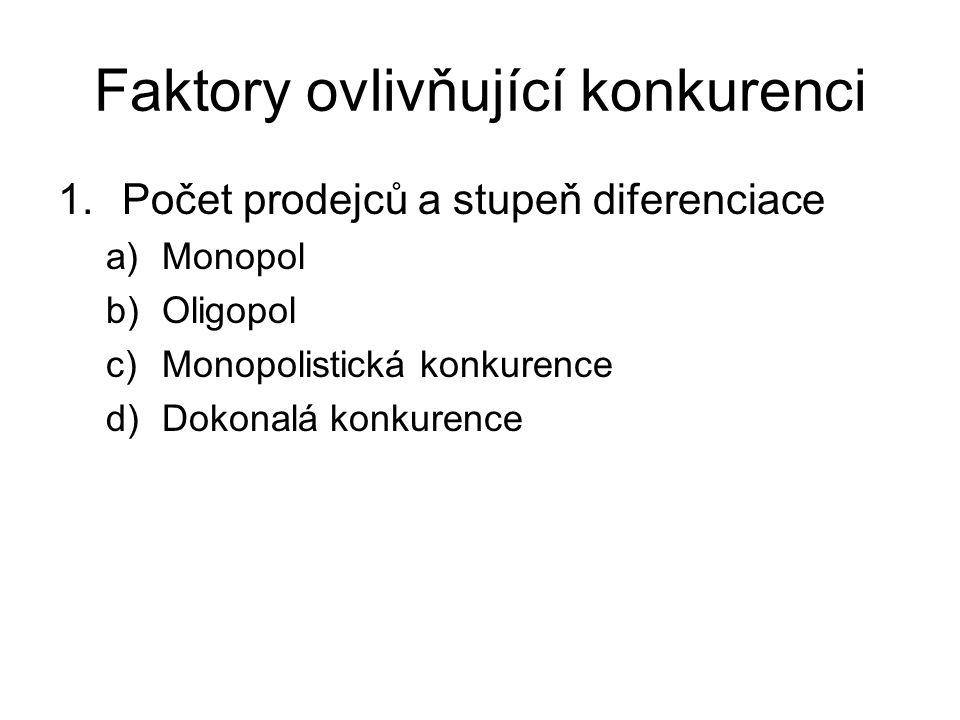 Faktory ovlivňující konkurenci 1.Počet prodejců a stupeň diferenciace a)Monopol b)Oligopol c)Monopolistická konkurence d)Dokonalá konkurence