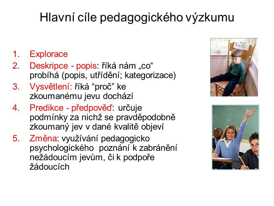 """Hlavní cíle pedagogického výzkumu 1.Explorace 2.Deskripce - popis: říká nám """"co"""" probíhá (popis, utřídění; kategorizace) 3.Vysvětlení: říká """"proč"""" ke"""