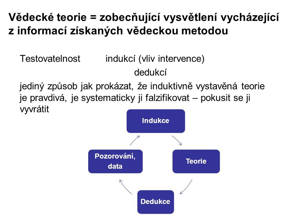 Vědecké teorie = zobecňující vysvětlení vycházející z informací získaných vědeckou metodou Testovatelnost indukcí (vliv intervence) dedukcí jediný způ