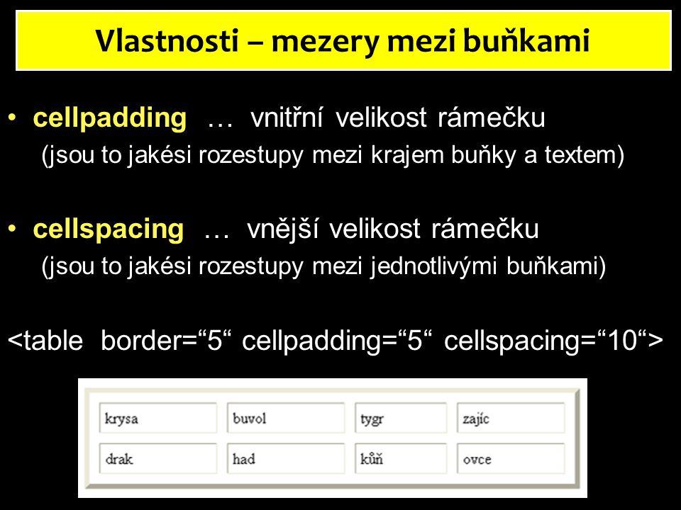 Vlastnosti – mezery mezi buňkami cellpadding … vnitřní velikost rámečku (jsou to jakési rozestupy mezi krajem buňky a textem) cellspacing … vnější velikost rámečku (jsou to jakési rozestupy mezi jednotlivými buňkami)