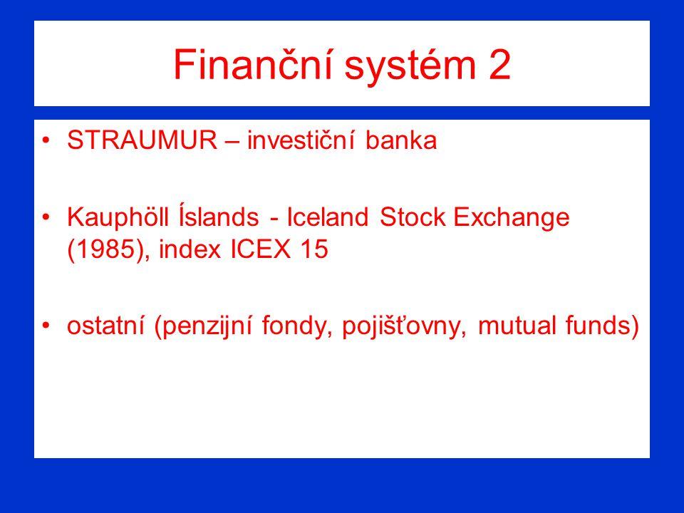 Finanční systém 2 STRAUMUR – investiční banka Kauphöll Íslands - Iceland Stock Exchange (1985), index ICEX 15 ostatní (penzijní fondy, pojišťovny, mut