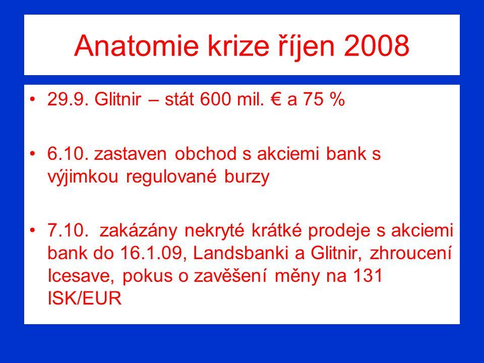Anatomie krize říjen 2008 29.9. Glitnir – stát 600 mil. € a 75 % 6.10. zastaven obchod s akciemi bank s výjimkou regulované burzy 7.10. zakázány nekry
