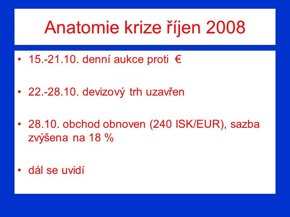 Anatomie krize říjen 2008 15.-21.10. denní aukce proti € 22.-28.10. devizový trh uzavřen 28.10. obchod obnoven (240 ISK/EUR), sazba zvýšena na 18 % dá