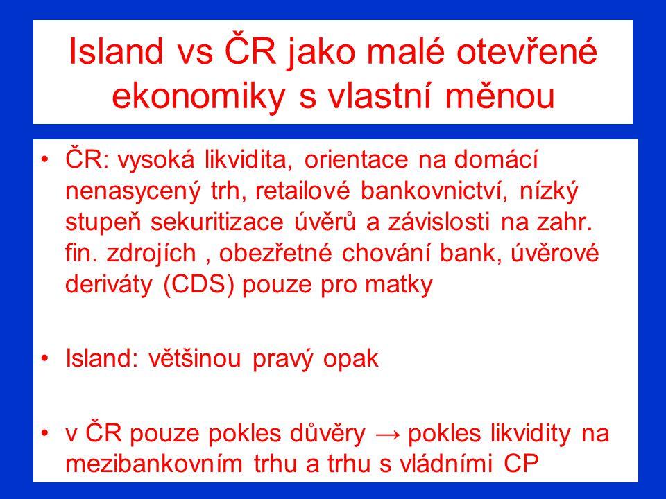 Island vs ČR jako malé otevřené ekonomiky s vlastní měnou ČR: vysoká likvidita, orientace na domácí nenasycený trh, retailové bankovnictví, nízký stup