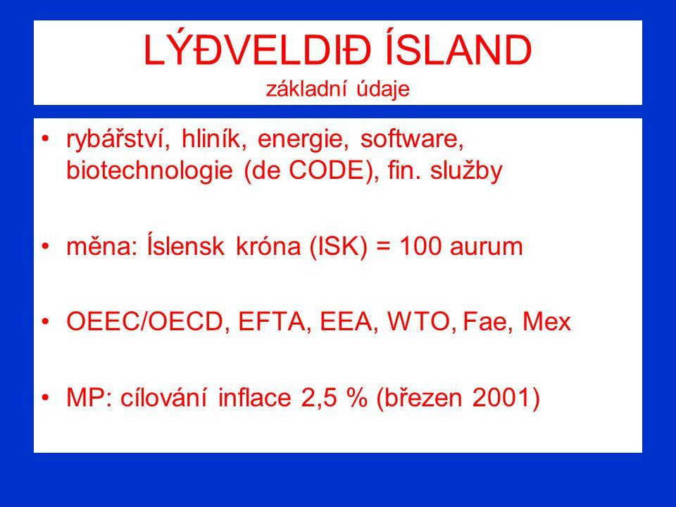 LÝÐVELDIÐ ÍSLAND základní údaje rybářství, hliník, energie, software, biotechnologie (de CODE), fin. služby měna: Íslensk króna (ISK) = 100 aurum OEEC