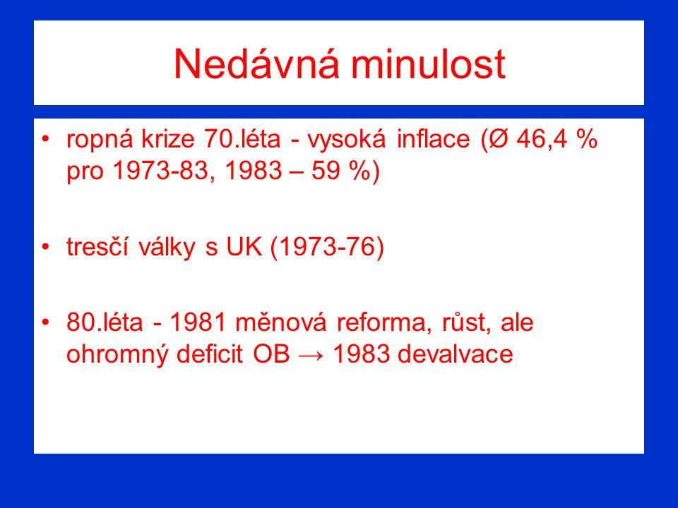 Nedávná minulost ropná krize 70.léta - vysoká inflace (Ø 46,4 % pro 1973-83, 1983 – 59 %) tresčí války s UK (1973-76) 80.léta - 1981 měnová reforma, r
