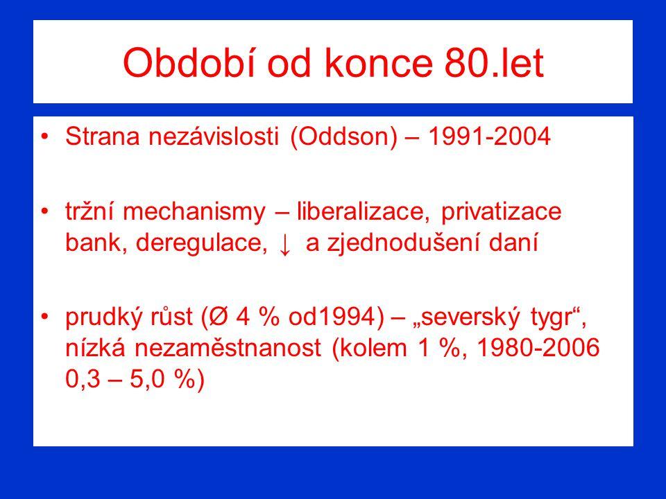 Období od konce 80.let Strana nezávislosti (Oddson) – 1991-2004 tržní mechanismy – liberalizace, privatizace bank, deregulace, ↓ a zjednodušení daní p