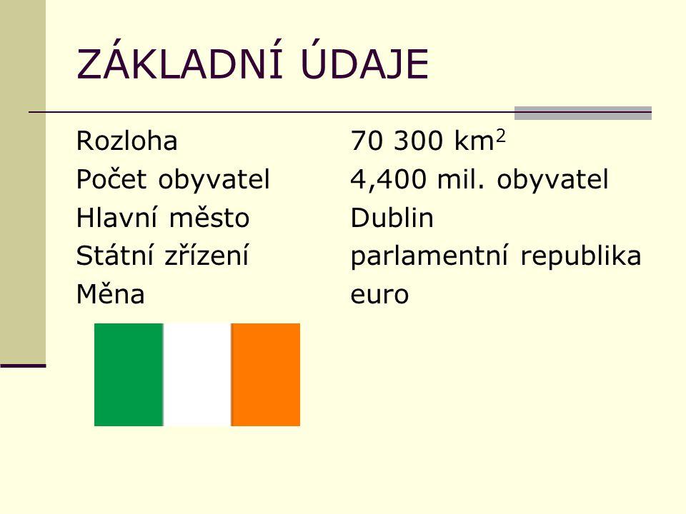 ZÁKLADNÍ ÚDAJE Rozloha70 300 km 2 Počet obyvatel4,400 mil.