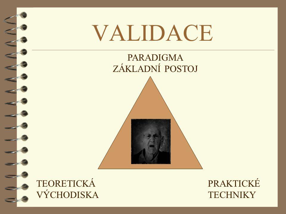 """VALIDACE jako PARADIGMA """"validate = potvrdit, uznat platným CO."""