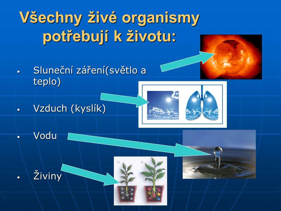 Všechny živé organismy potřebují k životu: Sluneční záření(světlo a teplo) Sluneční záření(světlo a teplo) Vzduch (kyslík) Vzduch (kyslík) Vodu Vodu Živiny Živiny