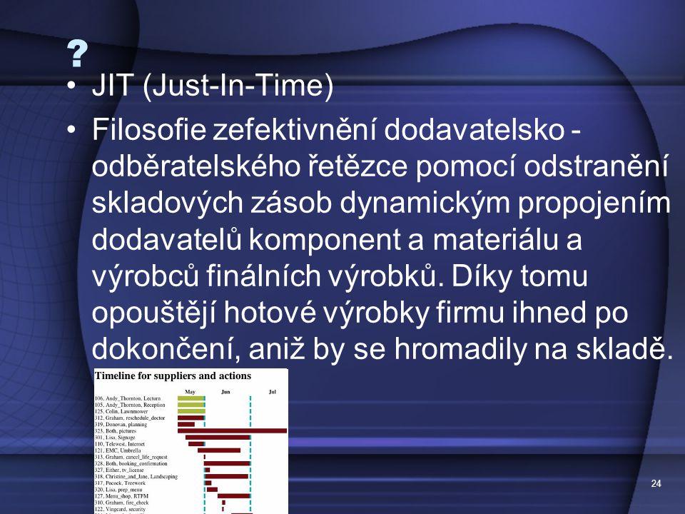 24 ? JIT (Just-In-Time) Filosofie zefektivnění dodavatelsko - odběratelského řetězce pomocí odstranění skladových zásob dynamickým propojením dodavate