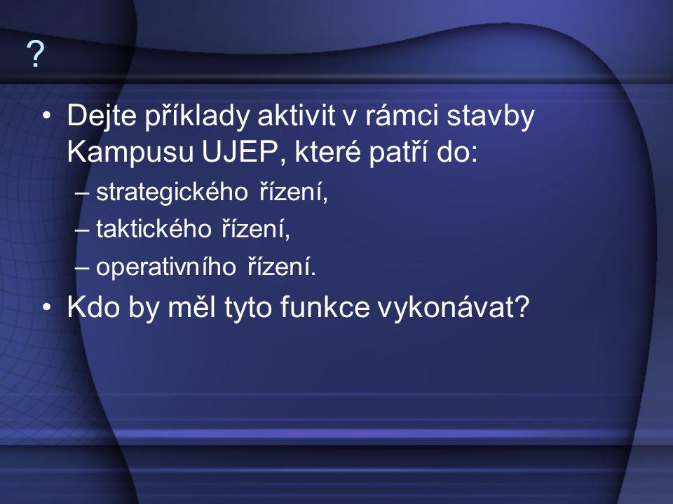 ? Dejte příklady aktivit v rámci stavby Kampusu UJEP, které patří do: –strategického řízení, –taktického řízení, –operativního řízení. Kdo by měl tyto