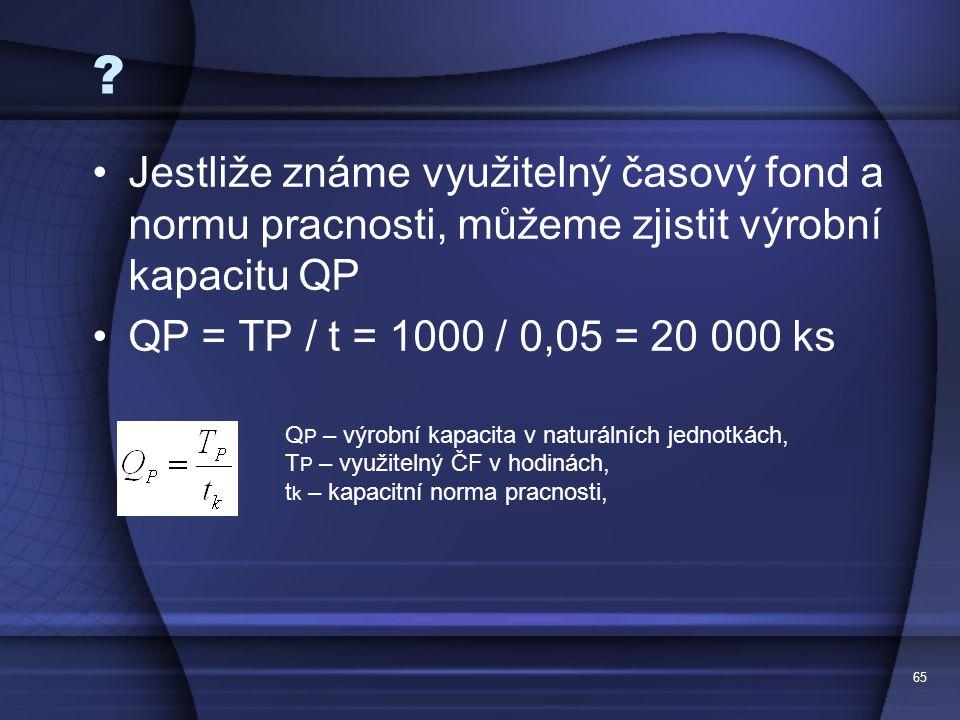65 ? Jestliže známe využitelný časový fond a normu pracnosti, můžeme zjistit výrobní kapacitu QP QP = TP / t = 1000 / 0,05 = 20 000 ks Q P – výrobní k