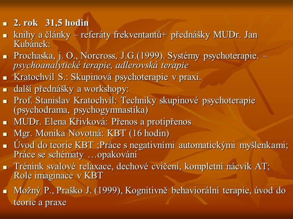 2. rok 31,5 hodin 2. rok 31,5 hodin knihy a články – referáty frekventantů+ přednášky MUDr.