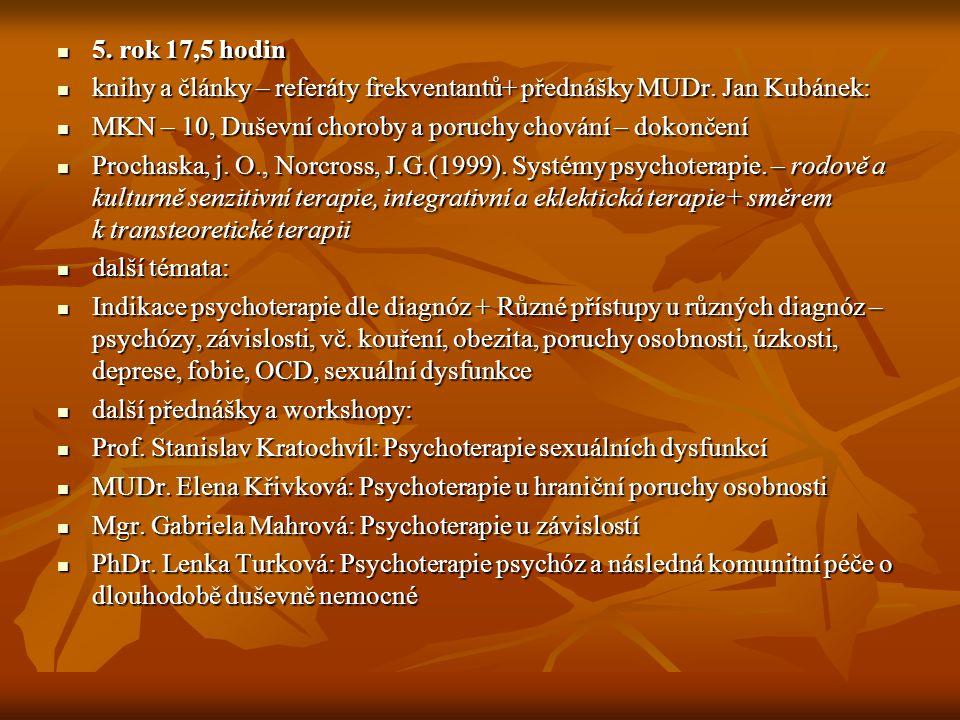 5. rok 17,5 hodin 5. rok 17,5 hodin knihy a články – referáty frekventantů+ přednášky MUDr.