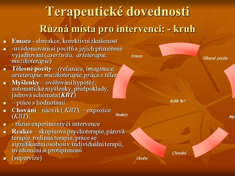 Terapeutické dovednosti Různá místa pro intervenci: - kruh Emoce - abreakce, korektivní zkušenost Emoce - abreakce, korektivní zkušenost -uvědomování si pocitů a jejich přiměřené vyjadřování (asertivita, arteterapie, muzikoterapie) -uvědomování si pocitů a jejich přiměřené vyjadřování (asertivita, arteterapie, muzikoterapie) Tělesné pocity – (relaxace, imaginace, arteterapie, muzikoterapie, práce s tělem) Tělesné pocity – (relaxace, imaginace, arteterapie, muzikoterapie, práce s tělem) Myšlenky – ověřování hypotéz, automatické myšlenky, předpoklady, jádrová schémata (KBT) Myšlenky – ověřování hypotéz, automatické myšlenky, předpoklady, jádrová schémata (KBT) – práce s hodnotami – práce s hodnotami Chování – nácvik ( KBT), – expozice (KBT), Chování – nácvik ( KBT), – expozice (KBT), - různé experimenty či intervence - různé experimenty či intervence Reakce – skupinová psychoterapie, párová terapie, rodinná terapie, práce se signifikantní osobou v individuální terapii, uvědomění si protipřenosů Reakce – skupinová psychoterapie, párová terapie, rodinná terapie, práce se signifikantní osobou v individuální terapii, uvědomění si protipřenosů (supervize) (supervize) Emoce Tělesné pocity Chování Reakce Myšlenky Osoby: Kolik %?