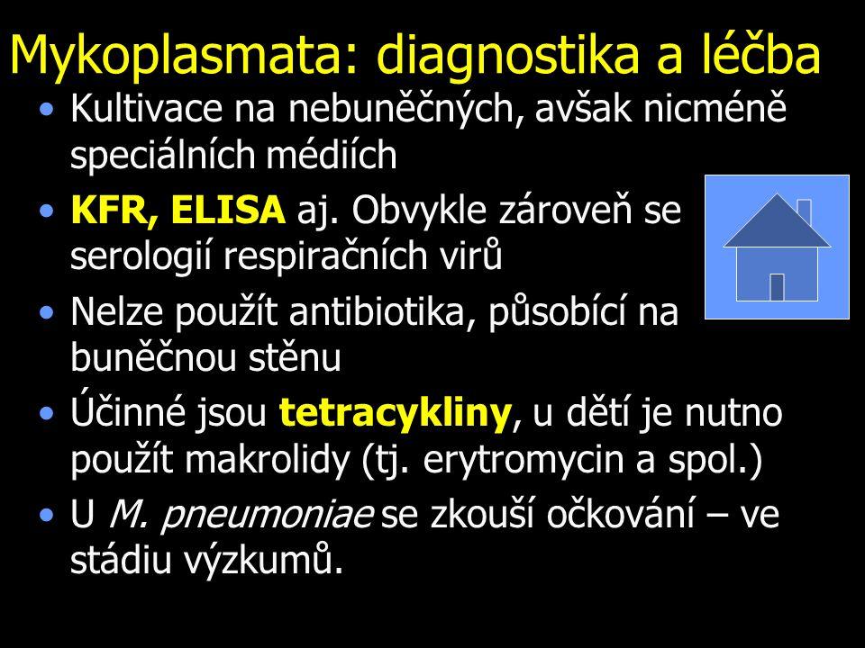 Mykoplasmata: diagnostika a léčba Kultivace na nebuněčných, avšak nicméně speciálních médiích KFR, ELISA aj.