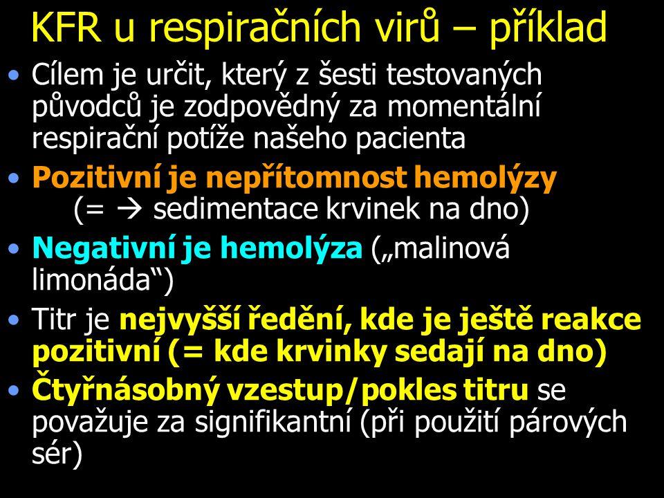 """KFR u respiračních virů – příklad Cílem je určit, který z šesti testovaných původců je zodpovědný za momentální respirační potíže našeho pacienta Pozitivní je nepřítomnost hemolýzy (=  sedimentace krvinek na dno) Negativní je hemolýza (""""malinová limonáda ) Titr je nejvyšší ředění, kde je ještě reakce pozitivní (= kde krvinky sedají na dno) Čtyřnásobný vzestup/pokles titru se považuje za signifikantní (při použití párových sér)"""