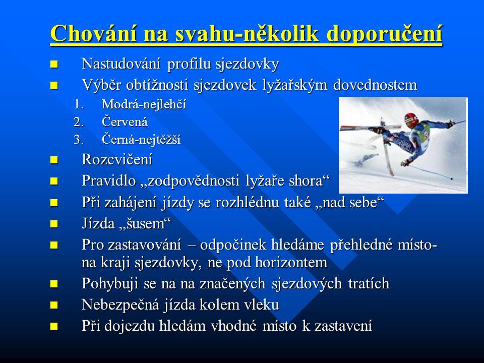 Chování na svahu-několik doporučení Nastudování profilu sjezdovky Nastudování profilu sjezdovky Výběr obtížnosti sjezdovek lyžařským dovednostem Výběr