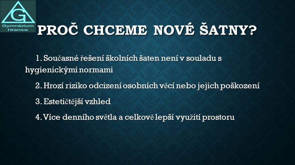 PROČ CHCEME NOVÉ ŠATNY. 1.