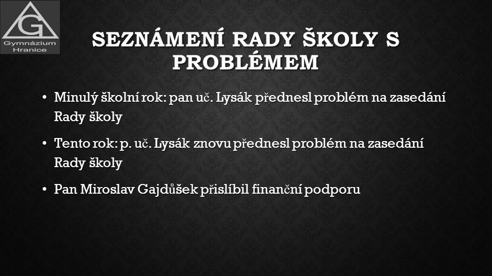 SEZNÁMENÍ RADY ŠKOLY S PROBLÉMEM Minulý školní rok: pan u č.